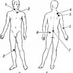 Фиброзиты – Фиброзит: что это, симптомы и методы лечения